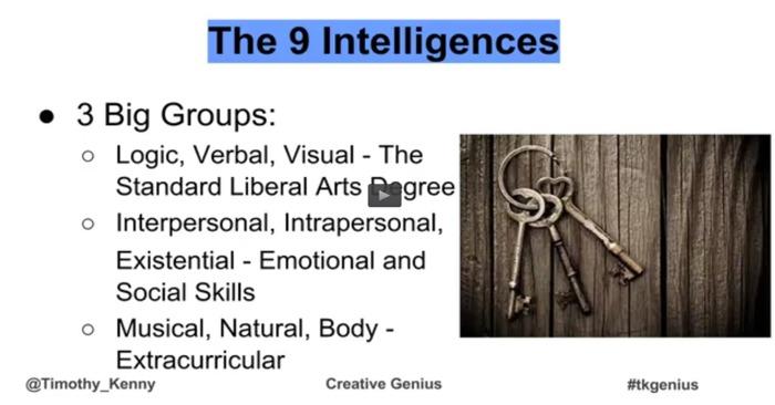Creative Genius -9Intelig