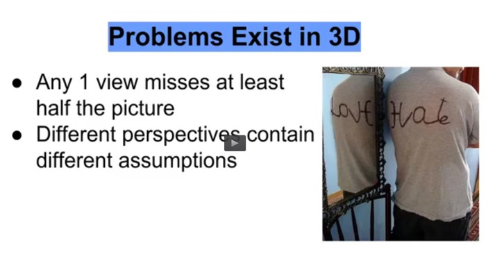 problems-exist-in-3d